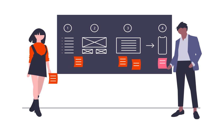 6 bước trong quy trình thiết kế website chuyên nghiệp tại larasoft 3